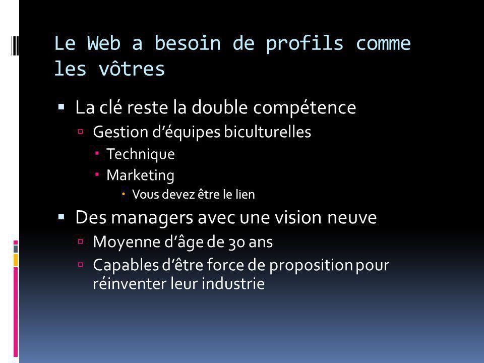 Le Web a besoin de profils comme les vôtres  La clé reste la double compétence  Gestion d'équipes biculturelles  Technique  Marketing  Vous devez être le lien  Des managers avec une vision neuve  Moyenne d'âge de 30 ans  Capables d'être force de proposition pour réinventer leur industrie