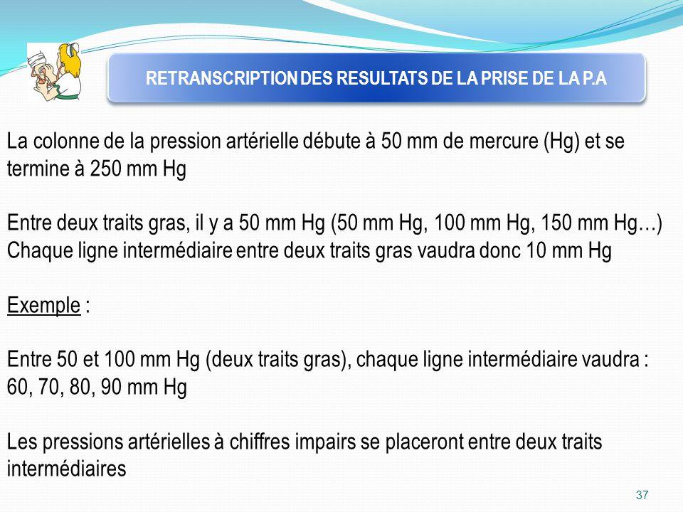 37 RETRANSCRIPTION DES RESULTATS DE LA PRISE DE LA P.A La colonne de la pression artérielle débute à 50 mm de mercure (Hg) et se termine à 250 mm Hg E