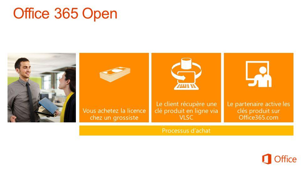 Le partenaire active les clés produit sur Office365.com Vous achetez la licence chez un grossiste Le client récupère une clé produit en ligne via VLSC