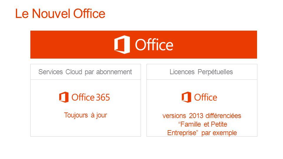 Services Cloud par abonnementLicences Perpétuelles Toujours à jour versions 2013 différenciées Famille et Petite Entreprise par exemple