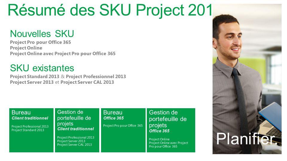 Résumé des SKU Project 2013 Planifier.