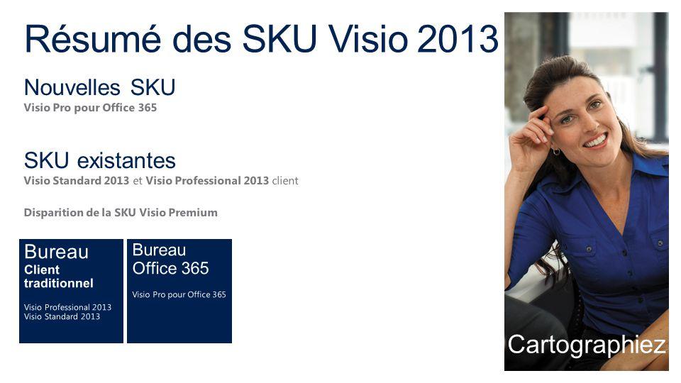 Résumé des SKU Visio 2013 Cartographiez.