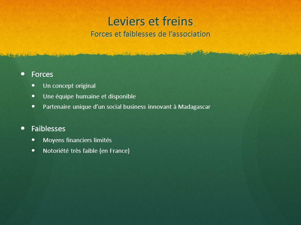 Leviers et freins Forces et faiblesses de l'association Forces Un concept original Une équipe humaine et disponible Partenaire unique d'un social busi