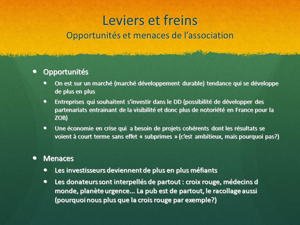 Leviers et freins Opportunités et menaces de l'association Opportunités Opportunités On est sur un marché (marché développement durable) tendance qui