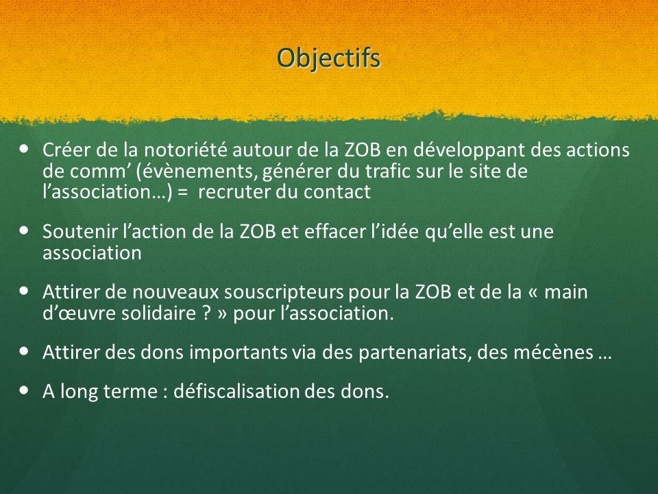 Objectifs Créer de la notoriété autour de la ZOB en développant des actions de comm' (évènements, générer du trafic sur le site de l'association…) = r