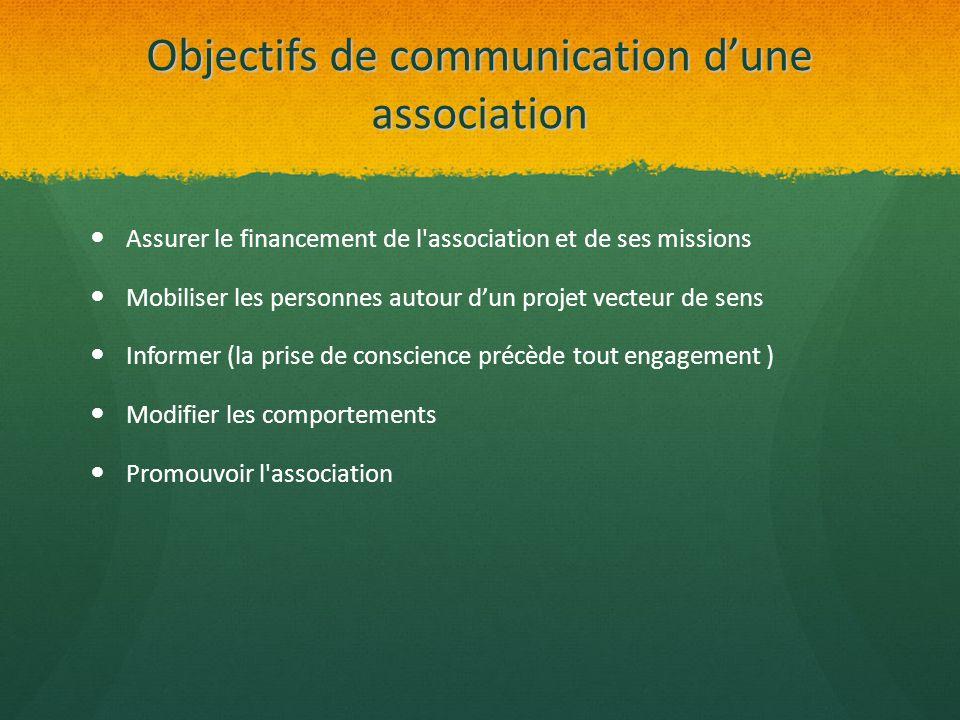 Objectifs de communication d'une association Assurer le financement de l'association et de ses missions Mobiliser les personnes autour d'un projet vec