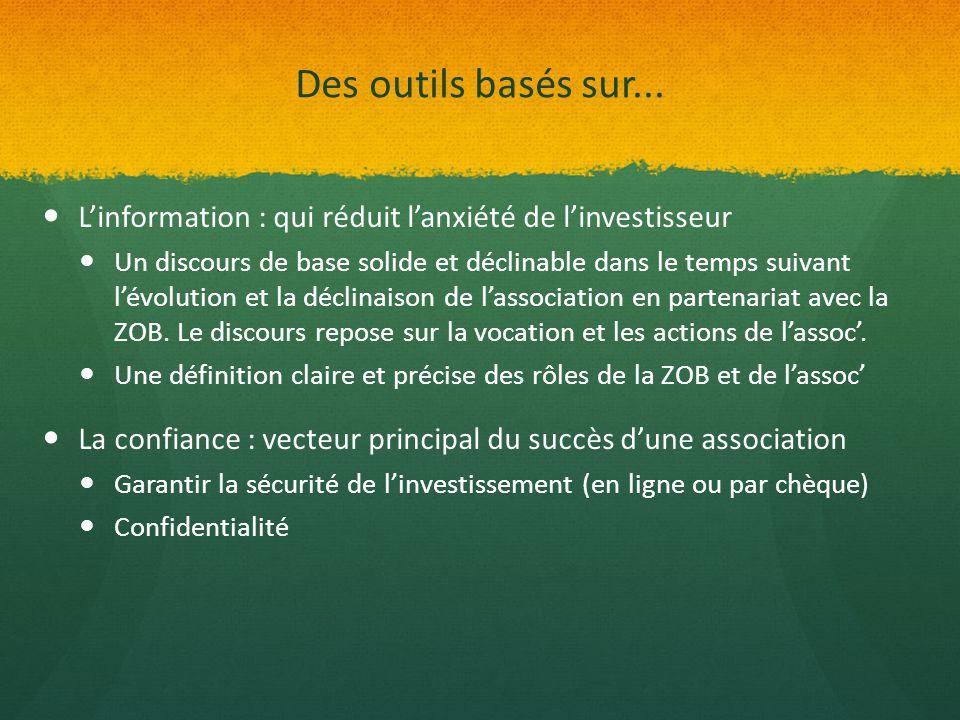 Texte accueil Bienvenue sur le site des Mille Zébus actuellement en cours de conception .