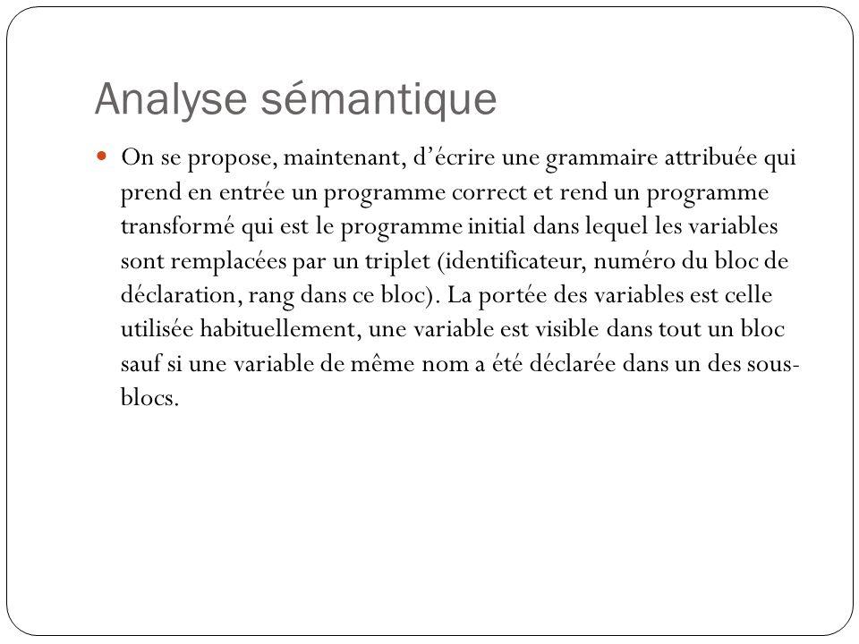 Analyse sémantique On se propose, maintenant, d'écrire une grammaire attribuée qui prend en entrée un programme correct et rend un programme transformé qui est le programme initial dans lequel les variables sont remplacées par un triplet (identificateur, numéro du bloc de déclaration, rang dans ce bloc).