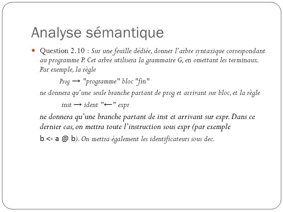 Analyse sémantique Question 2.10 : Sur une feuille dédiée, donner l'arbre syntaxique correspondant au programme P. Cet arbre utilisera la grammaire G,