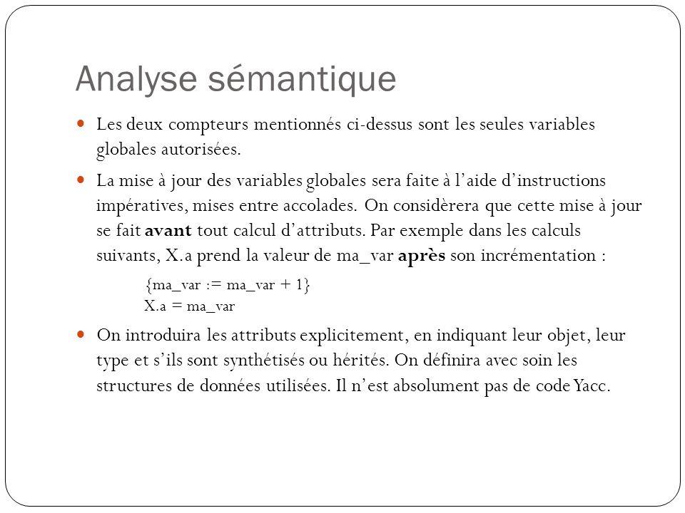 Analyse sémantique Les deux compteurs mentionnés ci-dessus sont les seules variables globales autorisées. La mise à jour des variables globales sera f