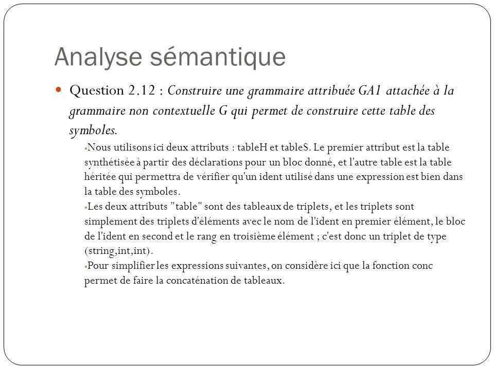 Analyse sémantique Question 2.12 : Construire une grammaire attribuée GA1 attachée à la grammaire non contextuelle G qui permet de construire cette table des symboles.