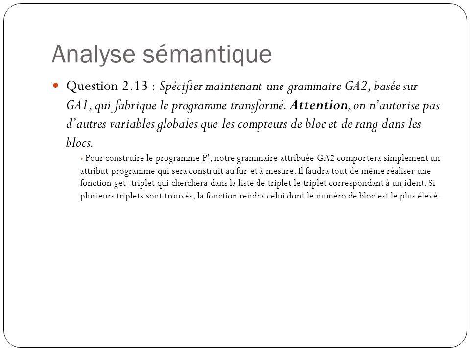 Analyse sémantique Question 2.13 : Spécifier maintenant une grammaire GA2, basée sur GA1, qui fabrique le programme transformé.