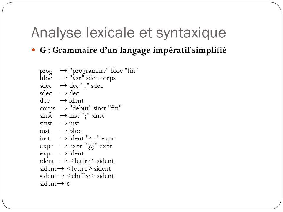 Analyse lexicale et syntaxique G : Grammaire d'un langage impératif simplifié prog →