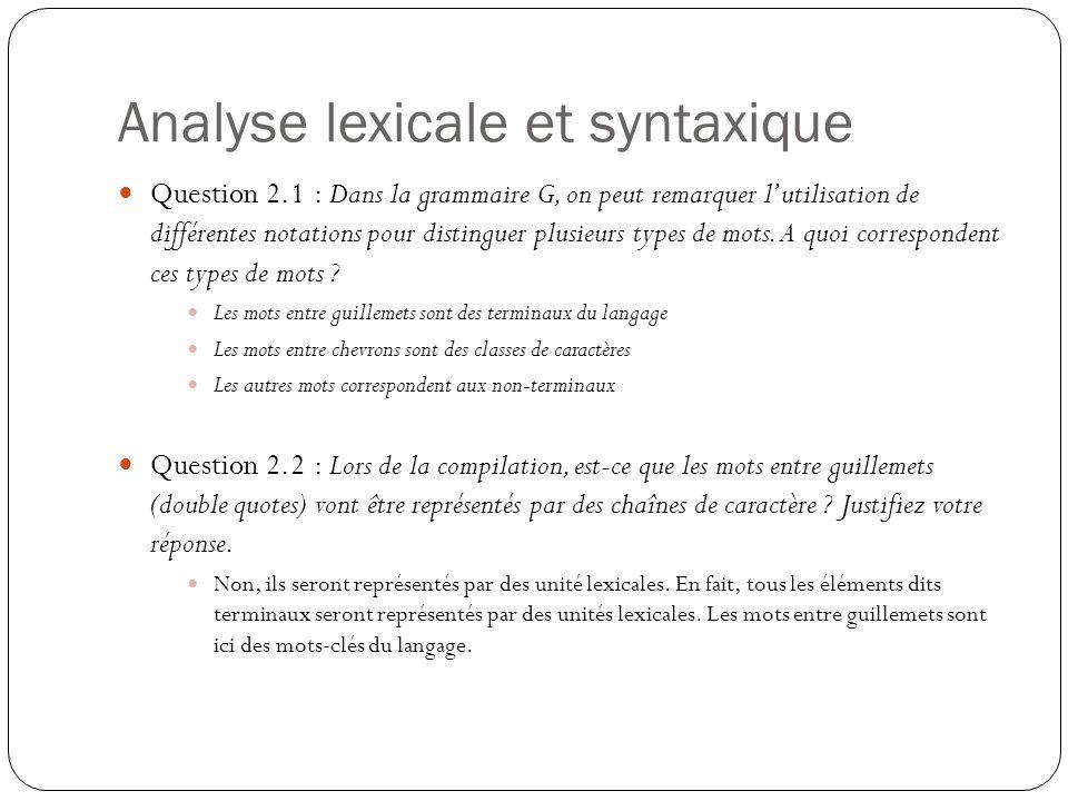 Analyse lexicale et syntaxique Question 2.1 : Dans la grammaire G, on peut remarquer l'utilisation de différentes notations pour distinguer plusieurs types de mots.