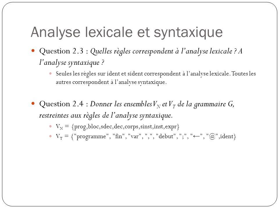 Analyse lexicale et syntaxique Question 2.3 : Quelles règles correspondent à l'analyse lexicale ? A l'analyse syntaxique ? Seules les règles sur ident