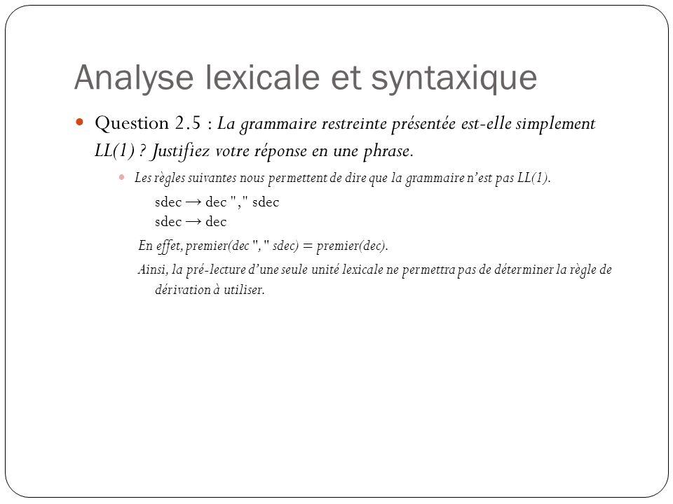 Analyse lexicale et syntaxique Question 2.5 : La grammaire restreinte présentée est-elle simplement LL(1) ? Justifiez votre réponse en une phrase. Les