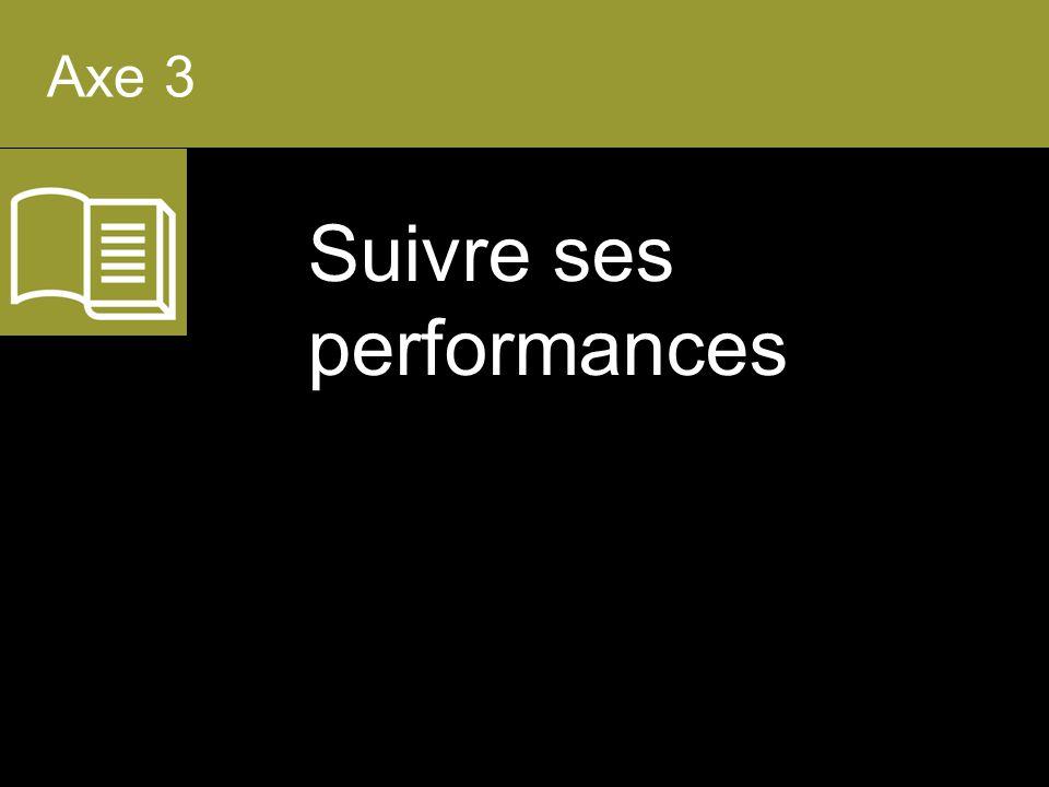Suivre ses performances Axe 3