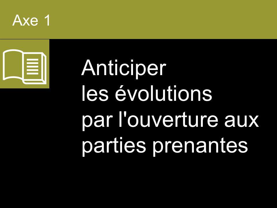 Axe 1 Anticiper les évolutions par l ouverture aux parties prenantes