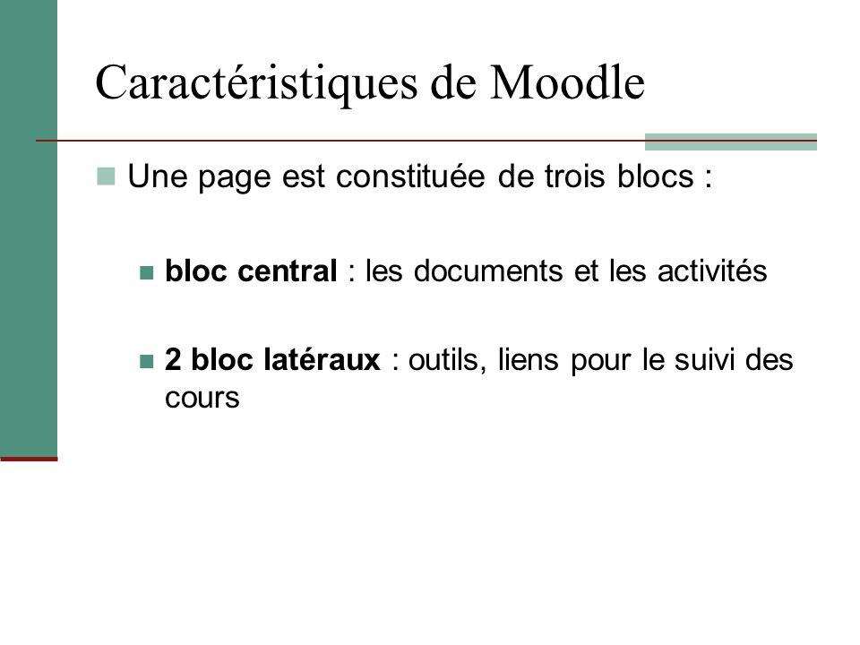 Caractéristiques de Moodle Une page est constituée de trois blocs : bloc central : les documents et les activités 2 bloc latéraux : outils, liens pour