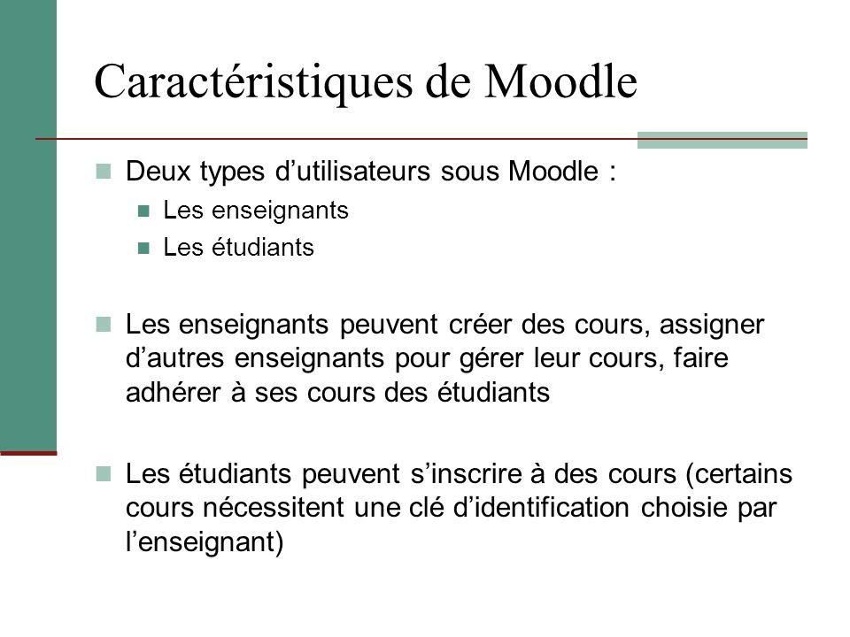 Caractéristiques de Moodle Deux types d'utilisateurs sous Moodle : Les enseignants Les étudiants Les enseignants peuvent créer des cours, assigner d'a