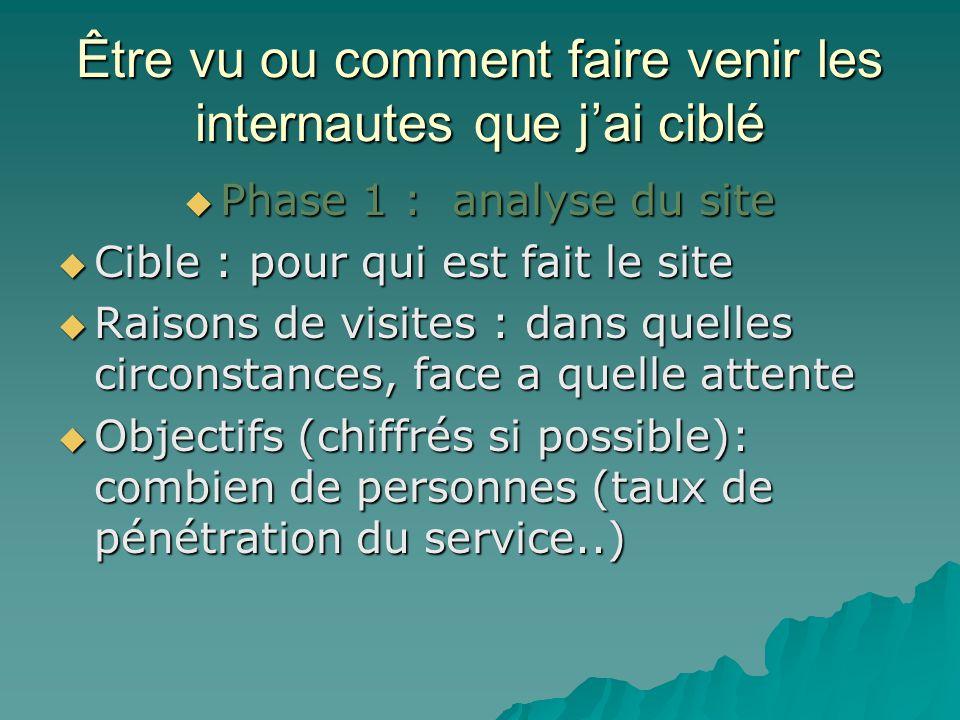 Être vu ou comment faire venir les internautes que j'ai ciblé  Phase 1 : analyse du site  Cible : pour qui est fait le site  Raisons de visites : d