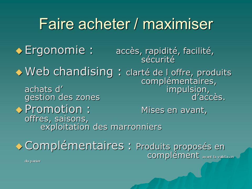 Faire acheter / maximiser  Ergonomie : accès, rapidité, facilité, sécurité  Web chandising : clarté de l offre, produits complémentaires, achats d' impulsion, gestion des zones d'accès.