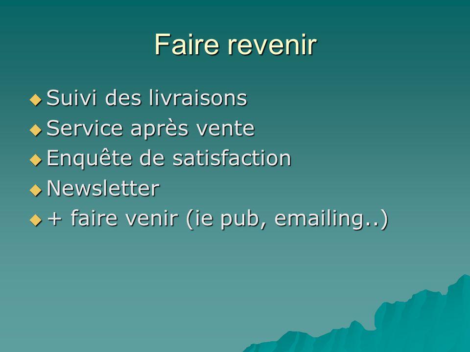 Faire revenir  Suivi des livraisons  Service après vente  Enquête de satisfaction  Newsletter  + faire venir (ie pub, emailing..)
