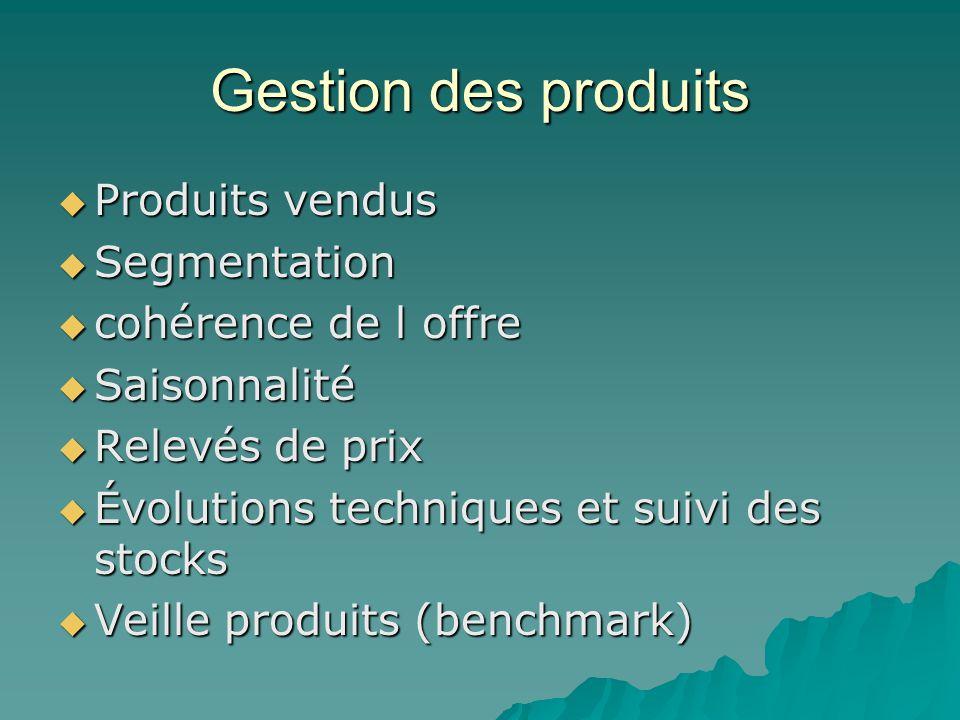 Gestion des produits  Produits vendus  Segmentation  cohérence de l offre  Saisonnalité  Relevés de prix  Évolutions techniques et suivi des stocks  Veille produits (benchmark)