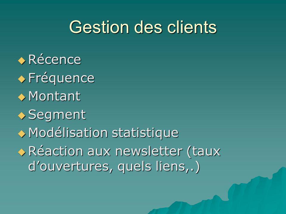 Gestion des clients  Récence  Fréquence  Montant  Segment  Modélisation statistique  Réaction aux newsletter (taux d'ouvertures, quels liens,.)