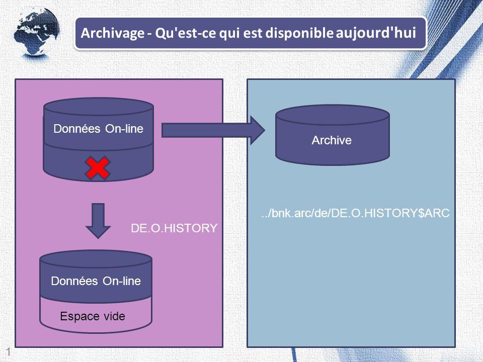 15 Archivage - Qu est-ce qui est disponible aujourd hui../bnk.arc/de/DE.O.HISTORY$ARC DE.O.HISTORY Archive Données On-line Espace vide