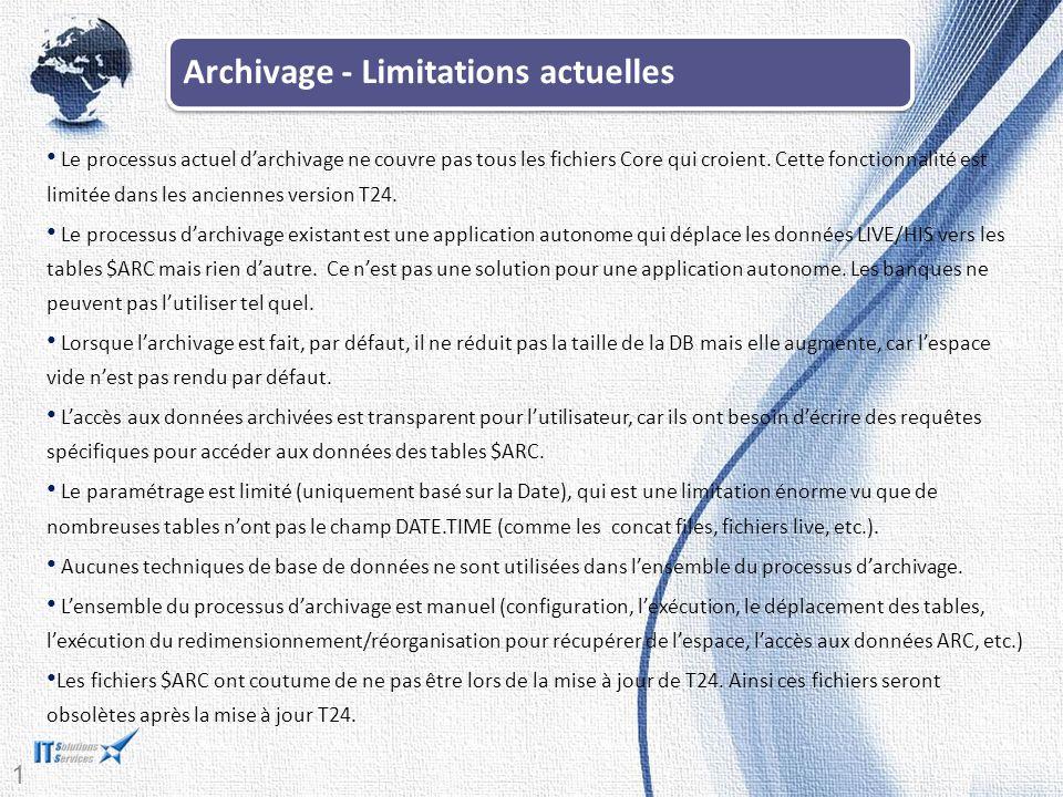 16 Archivage - Limitations actuelles Le processus actuel d'archivage ne couvre pas tous les fichiers Core qui croient. Cette fonctionnalité est limité