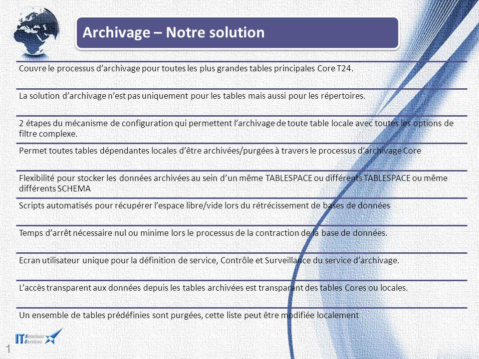 19 Archivage – Notre solution Couvre le processus d'archivage pour toutes les plus grandes tables principales Core T24. La solution d'archivage n'est