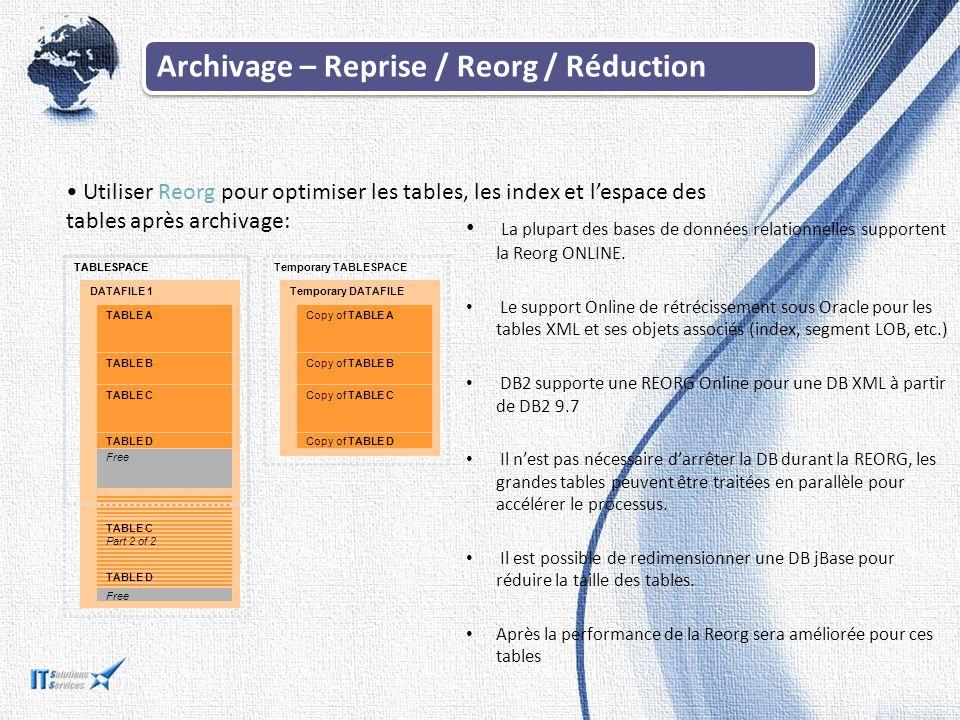 Archivage – Reprise / Reorg / Réduction Utiliser Reorg pour optimiser les tables, les index et l'espace des tables après archivage: DATAFILE 1 DATAFIL