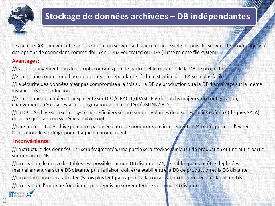 28 Stockage de données archivées – DB indépendantes Les fichiers ARC peuvent être conservés sur un serveur à distance et accessible depuis le serveur de production via des options de connexions comme dbLink ou DB2 Federated ou JRFS (jBase remote file system).