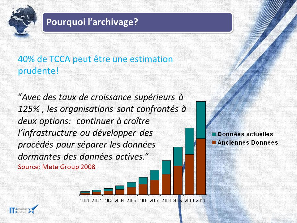 """40% de TCCA peut être une estimation prudente! """"Avec des taux de croissance supérieurs à 125%, les organisations sont confrontés à deux options: conti"""