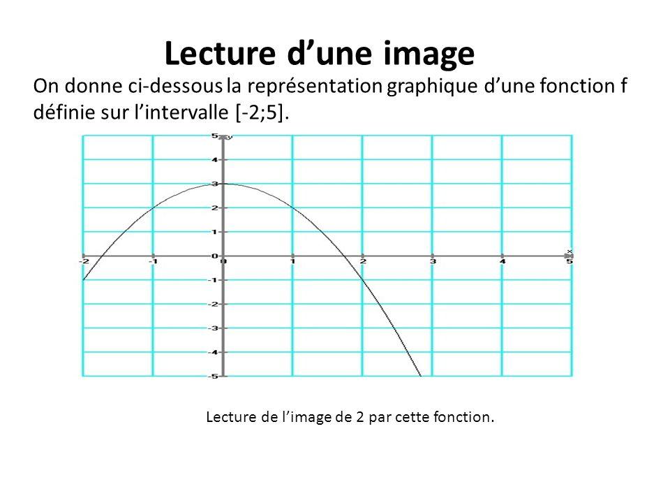 Lecture d'une image On donne ci-dessous la représentation graphique d'une fonction f définie sur l'intervalle [-2;5]. Lecture de l'image de 2 par cett