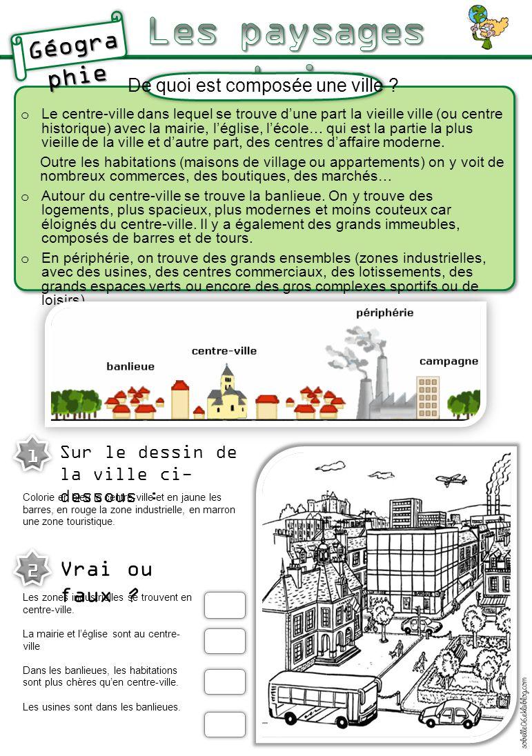 Les habitations En ville il existe plusieurs sortes d'habitations : - L'habitat collectif : ce sont de grands immeubles composés de nombreux appartements.