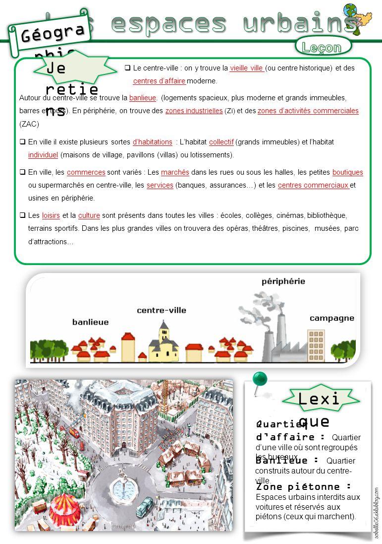  En ville il existe plusieurs sortes d'habitations : L'habitat collectif (grands immeubles) et l'habitat individuel (maisons de village, pavillons (v