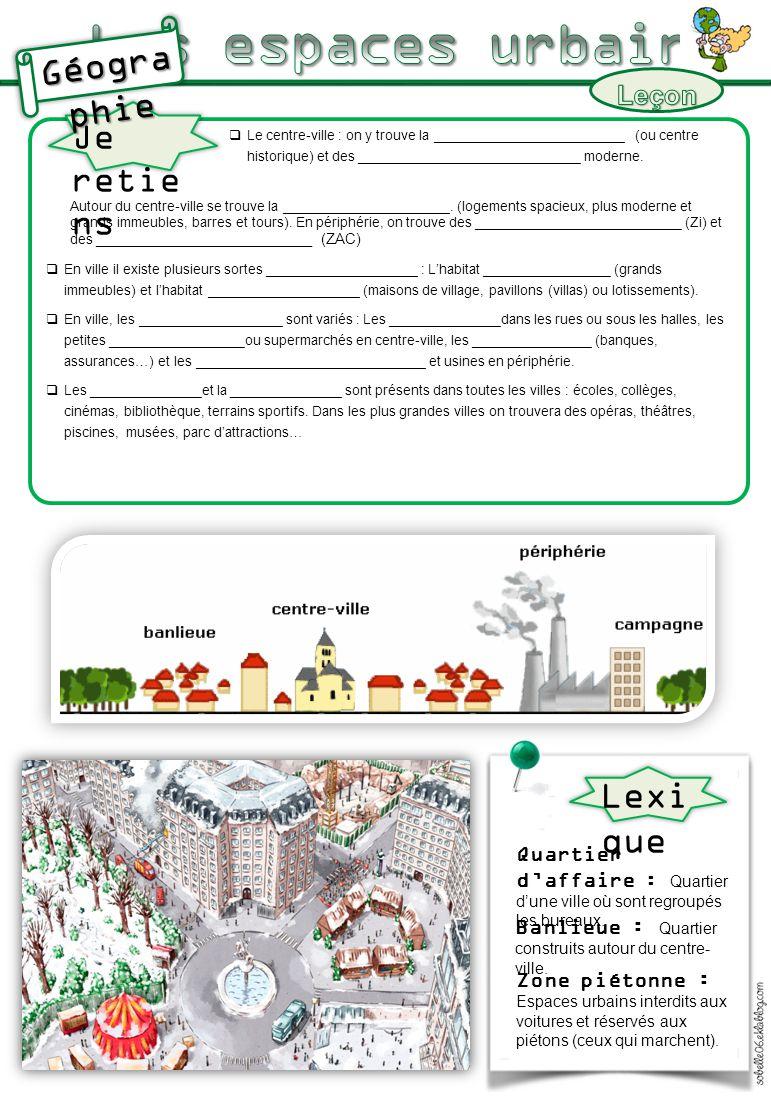 En ville il existe plusieurs sortes d'habitations : L'habitat collectif (grands immeubles) et l'habitat individuel (maisons de village, pavillons (villas) ou lotissements).