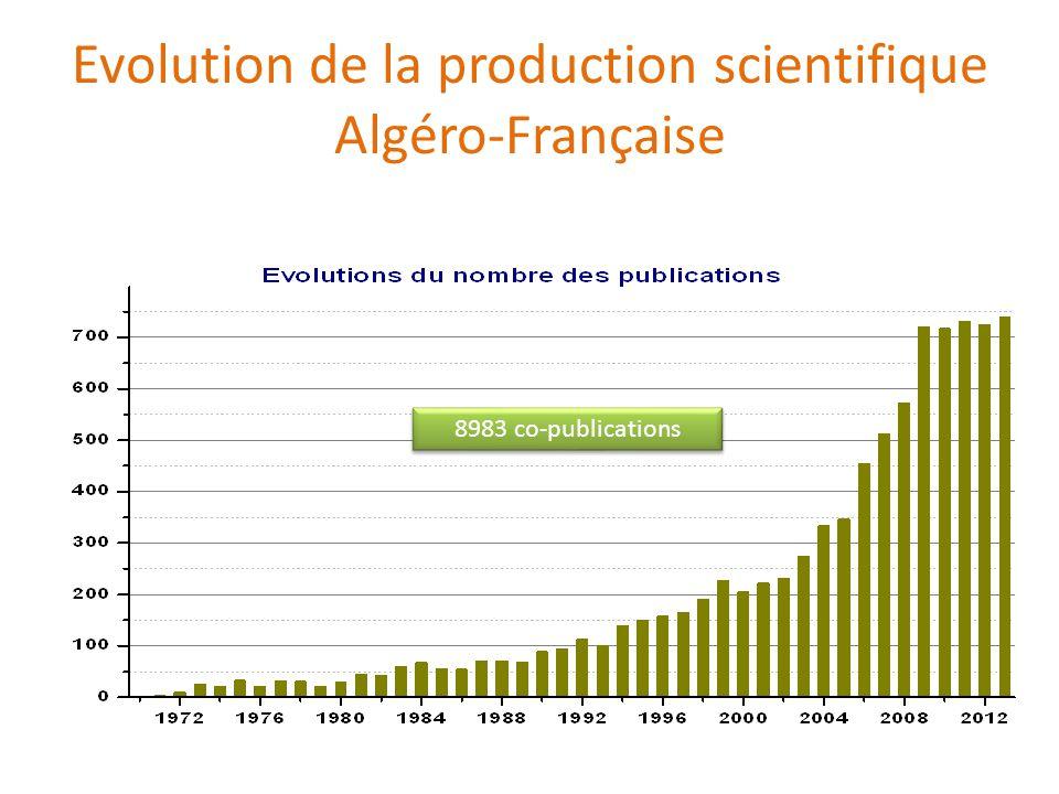 Part de la collaboration algérienne avec les chercheurs français 71.31% La part de la production scientifique avec la France représente 71.31%