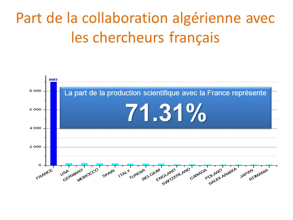 Positionnement de l'Algérie par rapport aux partenaires scientifiques de la France Classé deuxième pays collaborateur des pays arabes dans les cinq dernière années (2009-2013)