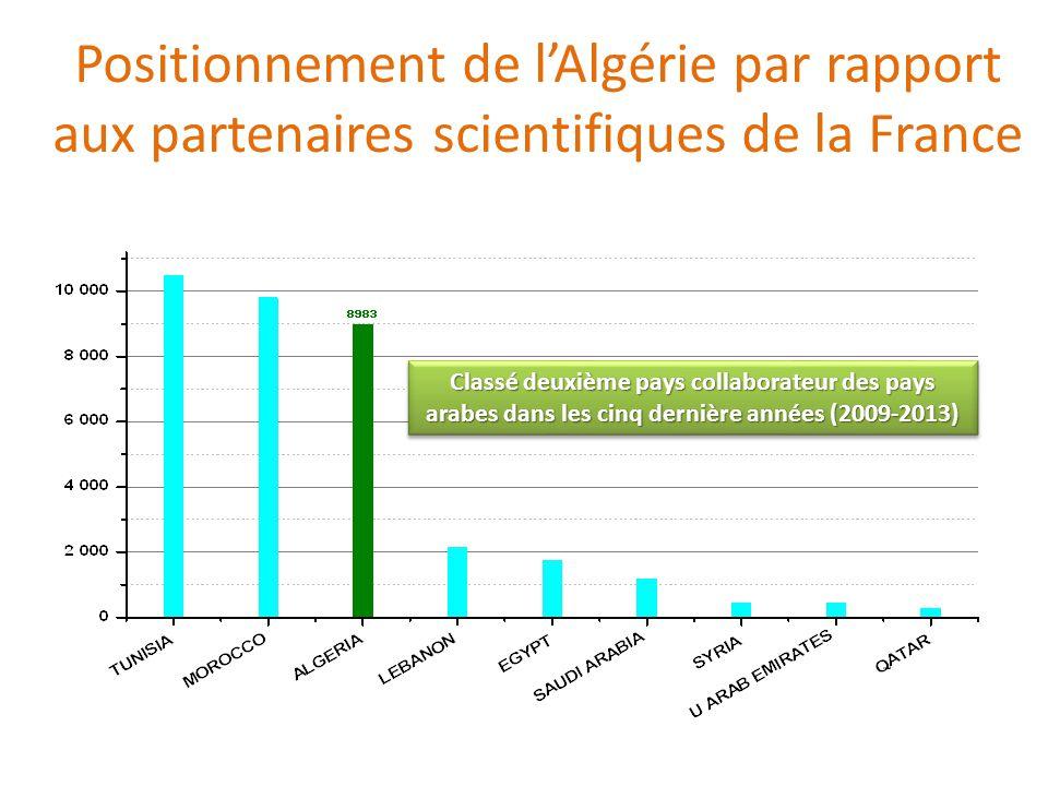 Positionnement de l'Algérie par rapport aux partenaires scientifiques de la France Classé deuxième pays collaborateur des pays africains dans les cinq dernière années (2009-2013)
