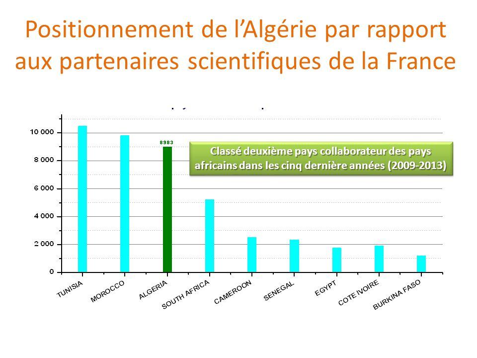 Etablissements algériens impliqués dans la collaboration Etablissements algériens impliqués dans la collaboration