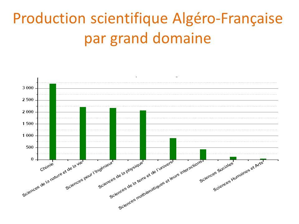 Production scientifique Algéro-Française par grand domaine
