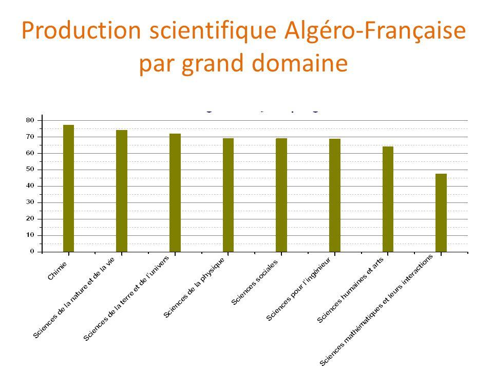 Répartition de la production scientifique Algéro-Française par établissement