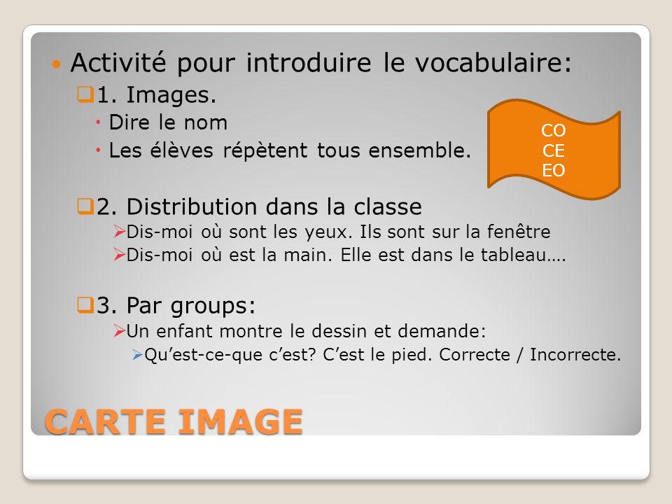 CARTE IMAGE Activité pour introduire le vocabulaire:  1.