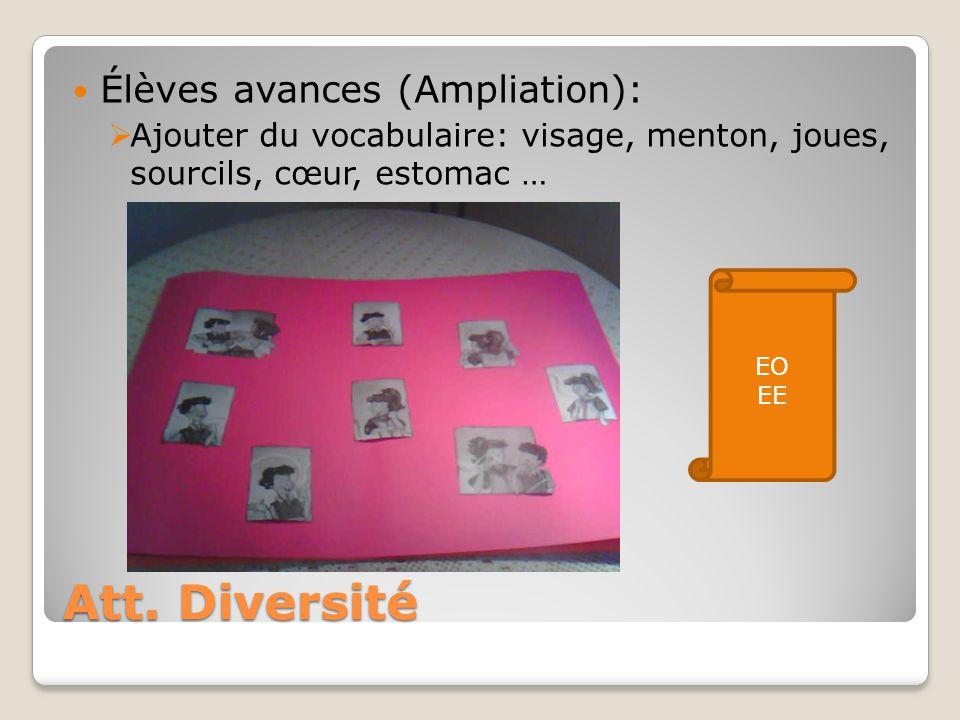 Att. Diversité Élèves avances (Ampliation):  Ajouter du vocabulaire: visage, menton, joues, sourcils, cœur, estomac … EO EE