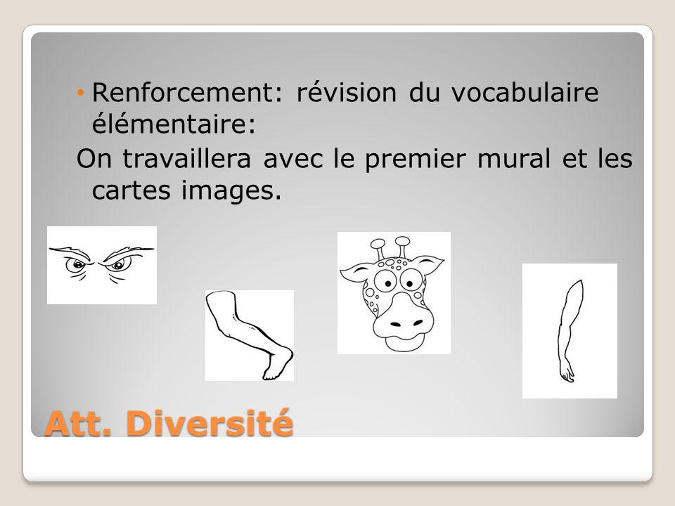 Att. Diversité Renforcement: révision du vocabulaire élémentaire: On travaillera avec le premier mural et les cartes images.