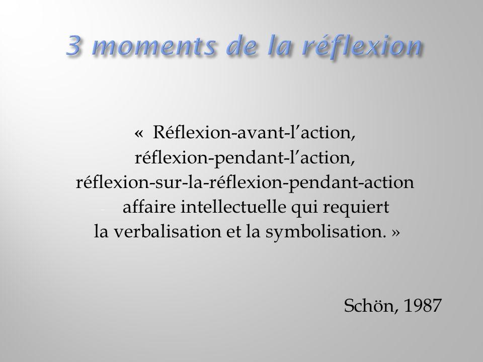 « Réflexion-avant-l'action, réflexion-pendant-l'action, réflexion-sur-la-réflexion-pendant-action - affaire intellectuelle qui requiert la verbalisati
