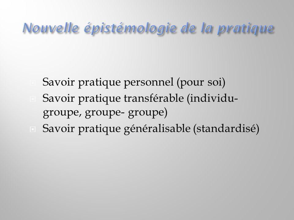 Savoir pratique personnel (pour soi)  Savoir pratique transférable (individu- groupe, groupe- groupe)  Savoir pratique généralisable (standardisé)